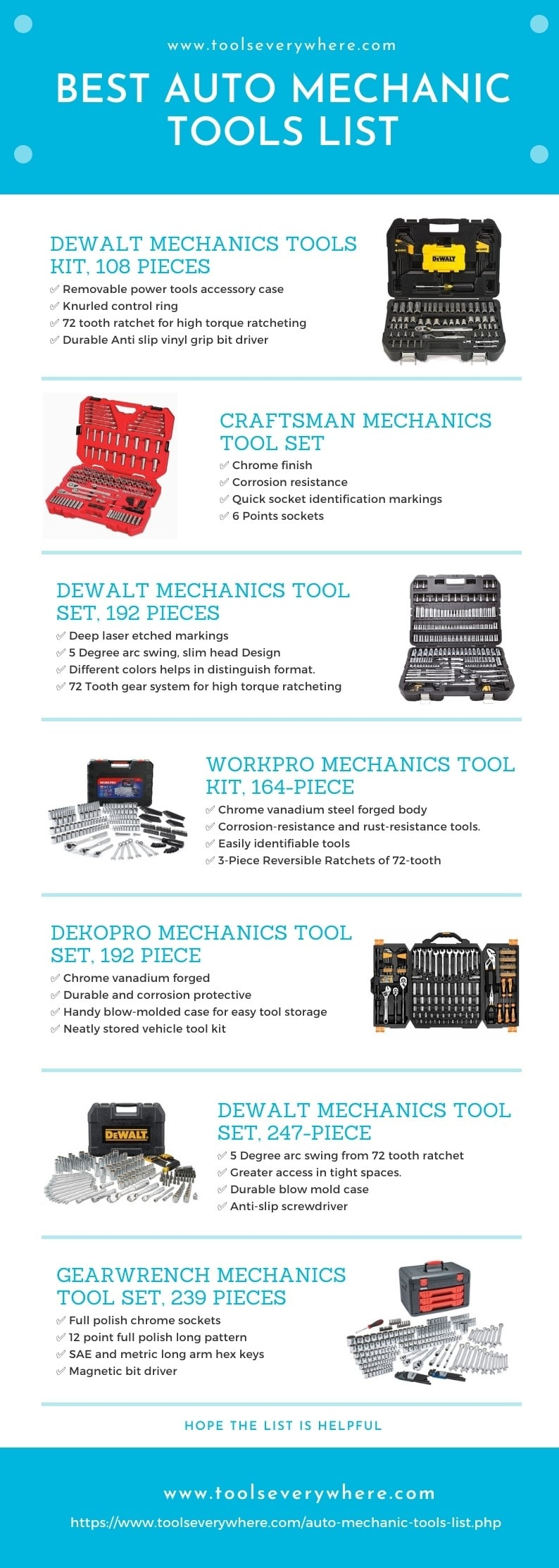 best auto mechanic tools set list